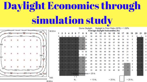 daylight-economics-through-simulation-study