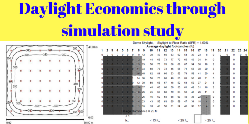 daylight-economics-through-simulation-study