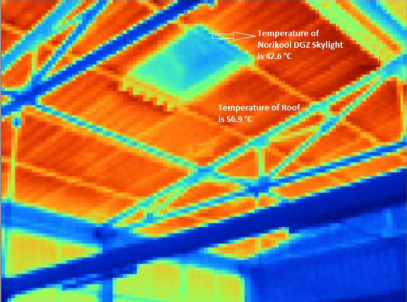 skyshade-norikool-thermal-image