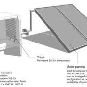 kraftwork-solar-drier-ksd-25
