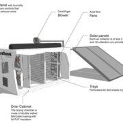 kraftwork-solar-drier-ksd-100