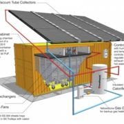 kraftwork-solar-drier-ksd-1000