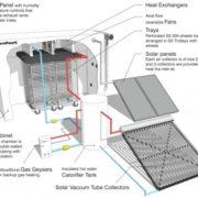 kraftwork-solar-drier-ksd-250