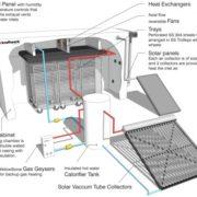 kraftwork-solar-drier-ksd-500